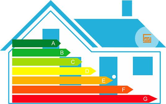 Certificados Energéticos Almeria